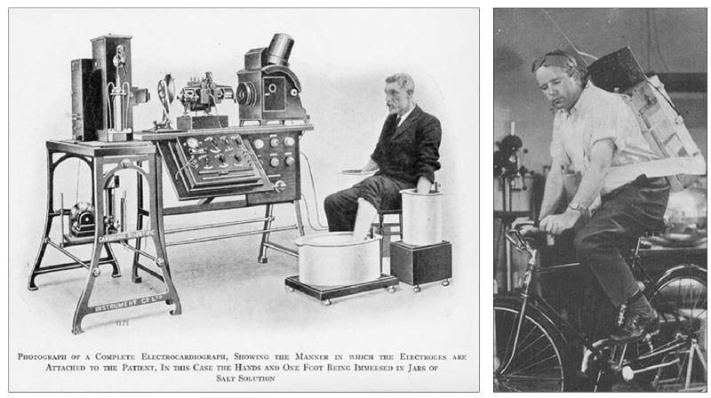Photo d'un ECG en 1905 et du premier Holter en 1949