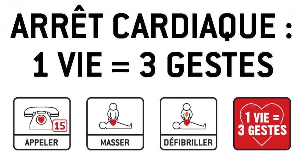 Affiche Arrêt cardiaque 1 vie 3 gestes