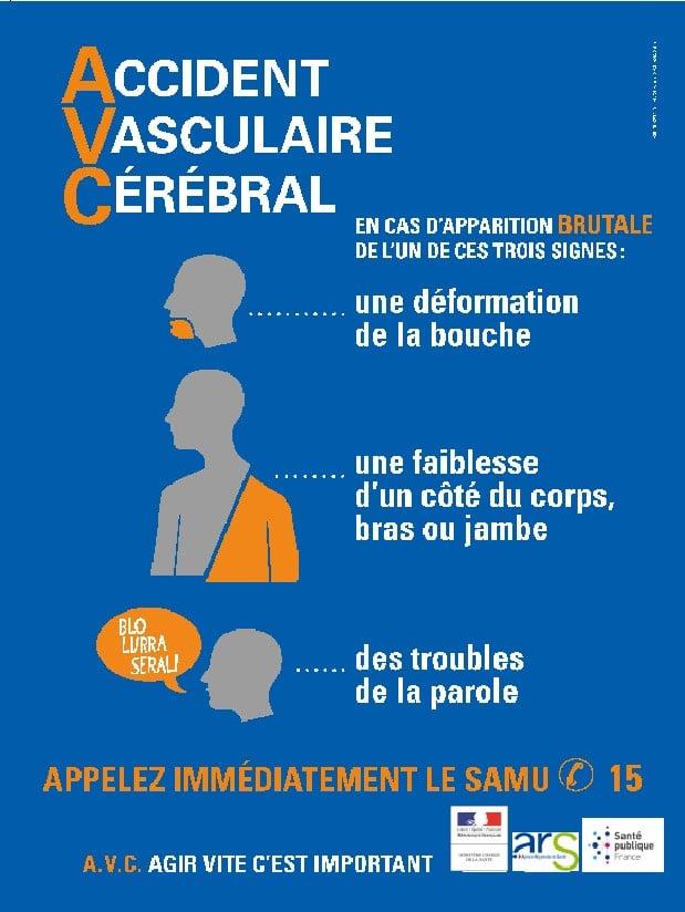 Affiche sur les 3 principaux signes d'un AVC : déformation de la bouche, faiblesse d'un mebre et troubles de la parole