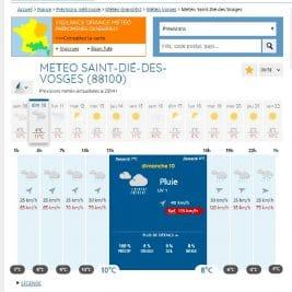 Copie d'écran de la Météo pour Saint-Dié le 10 février 2019
